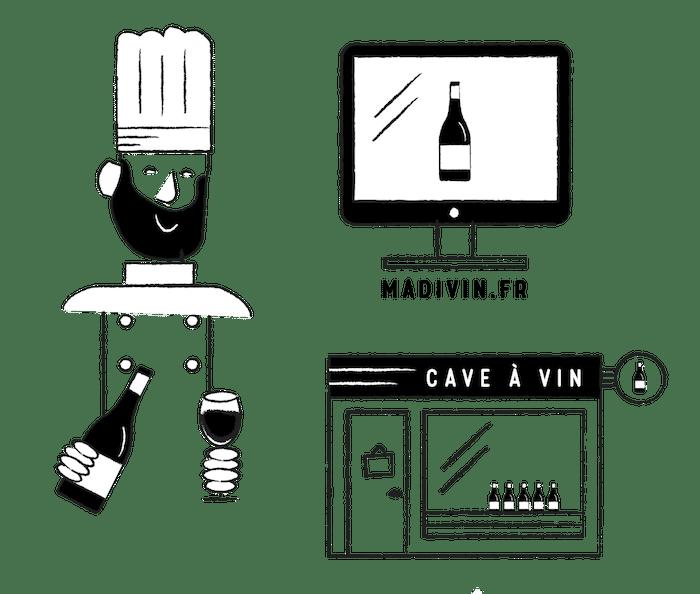 Madivin commercialise du vin bio